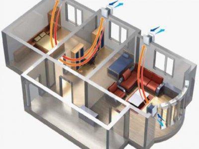 На что обращаем внимание при выборе вентиляционной системы?